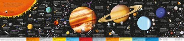 libro el sistema solar
